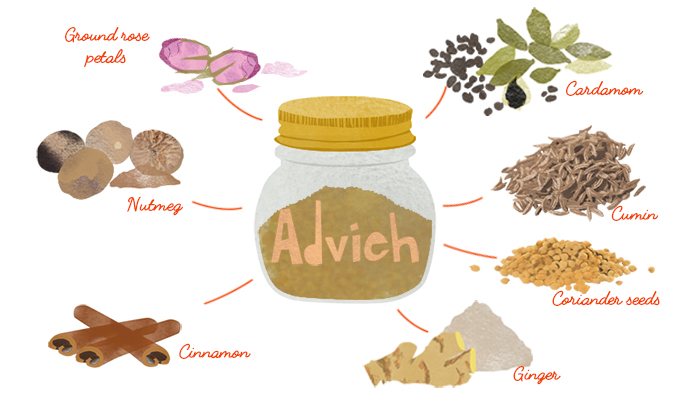 persian-spice-mix-advieh