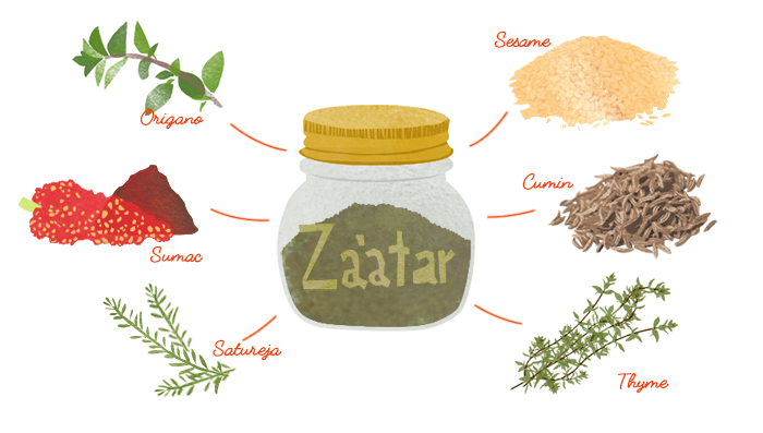 zaatar-spice-mix